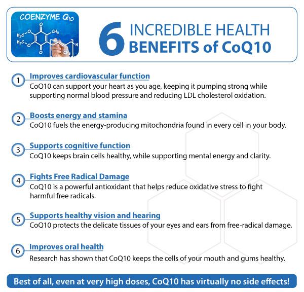 Benefits of CoQ10